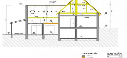 Stavební úpravy rodinného domu, Kuchařík (Praha – západ)